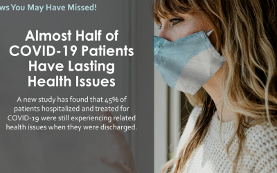 Almost Half of COVID-19 Patients Have Lasting Health Issues